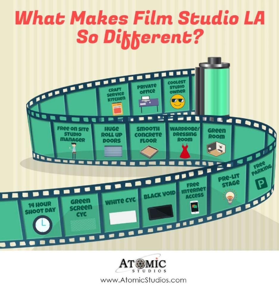 http://curezone.com/upload/Blogs/Film_Studio_LA.jpg