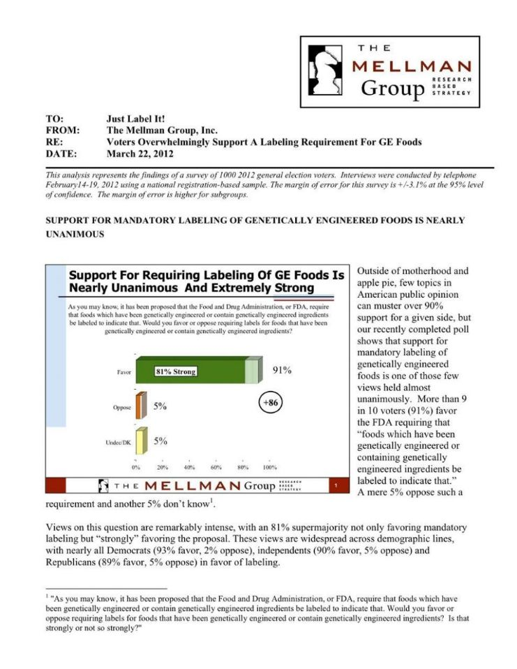 http://curezone.com/upload/Blogs/Your_Enchanted_Gardener/Mellman_Survey_Results_1.jpg