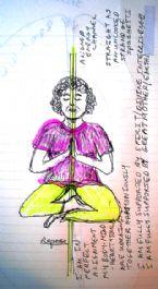 Alignment Meditation