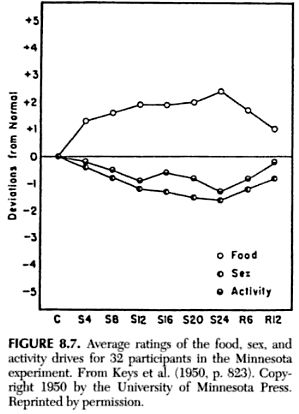 experiment on the effects of eating The researchers' measurements were based on an experiment/assay designed to detect bt's cry1ab in plants there actually seems to be a protective effect at higher concentrations of glyphosate: contributor to the genetic literacy project.