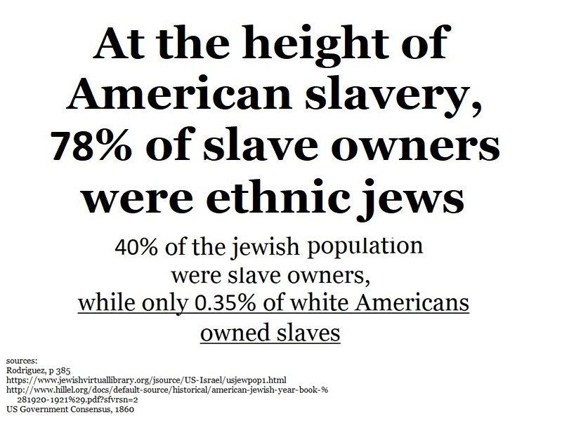 slavesknew