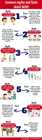 Common Myths and Facts about ADHD