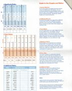 Hair mineral analysis page 2