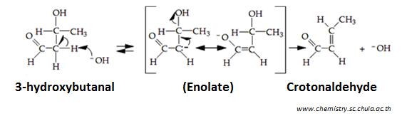 http://curezone.com/upload/_C_Forums/Candida/3_hydroxybutanal_dehydration_to_crotonaldehyde.png