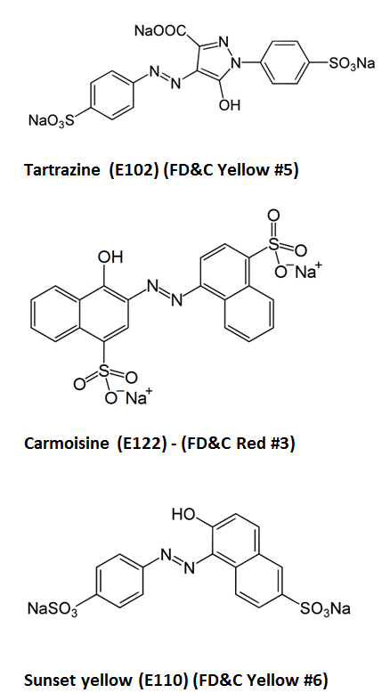 http://curezone.com/upload/_C_Forums/Candida/Synthetic_food_dyes.png