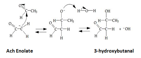 viagra ibuprofen interaction