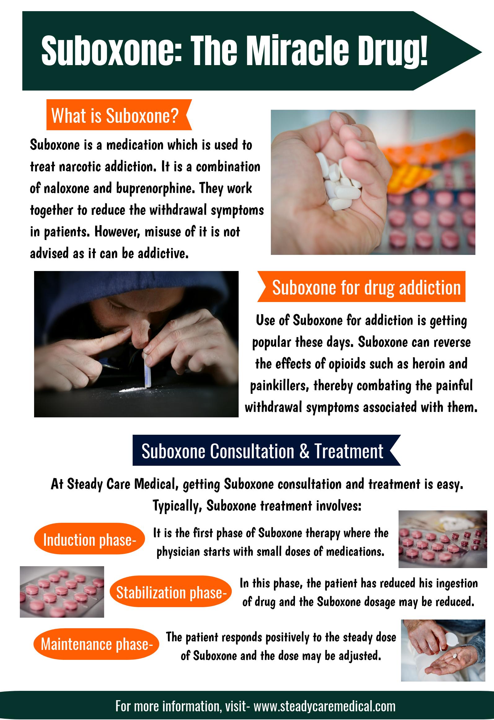 Suboxone The Miracle Drug