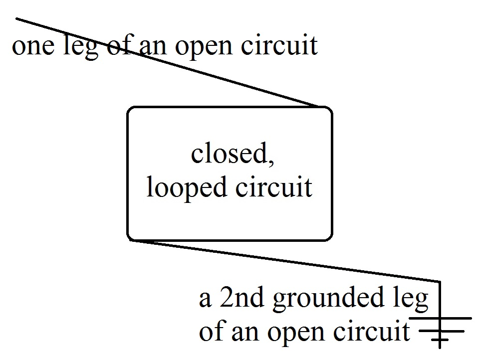 http://curezone.com/upload/_I_J_Forums/Ivy/a_closed_circuit_inline_with_an_open_circuit.jpg