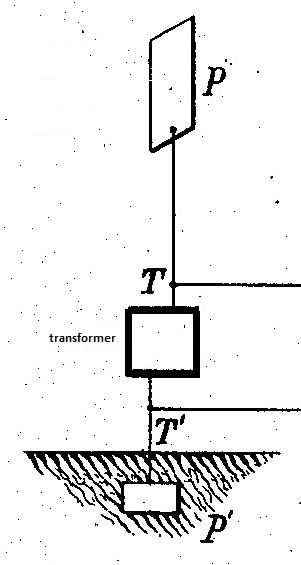 http://curezone.com/upload/_I_J_Forums/Ivy/radiant_energy_capacitor_closeup_with_transformer.jpg