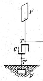 radiant energy capacitor closeup with capacitor
