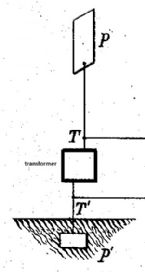 radiant energy capacitor closeup with transformer