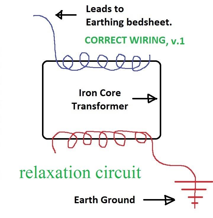 http://curezone.com/upload/_I_J_Forums/Ivy/transformer_close_up_correct_v_1_no_extra_text.jpg