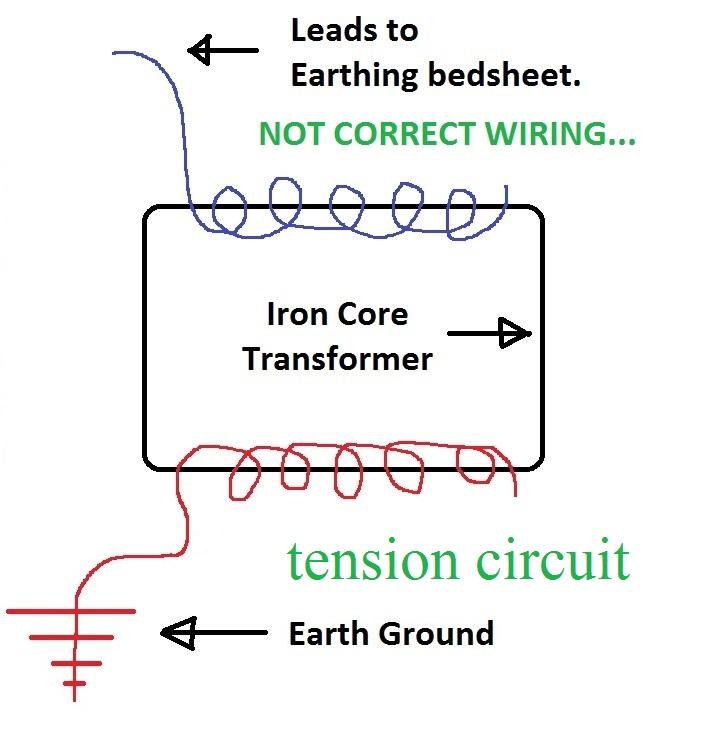 http://curezone.com/upload/_I_J_Forums/Ivy/transformer_close_up_not_correct_v_1.jpg