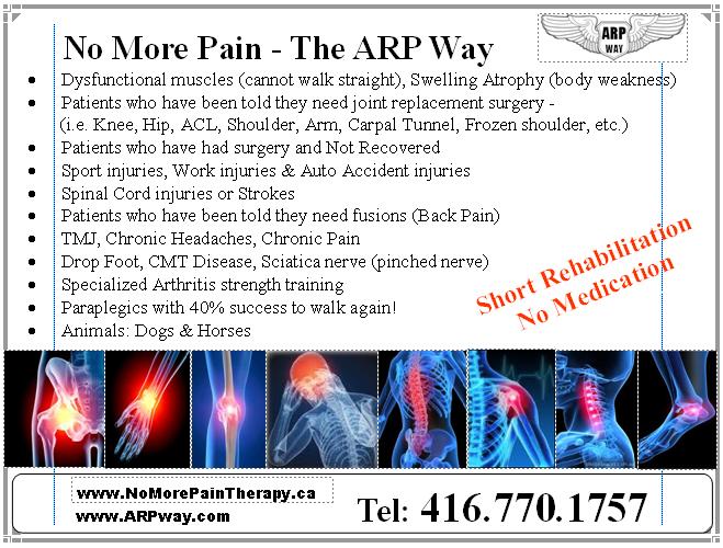 No More Pain - The ARP Way