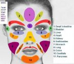 face diagnosis chart