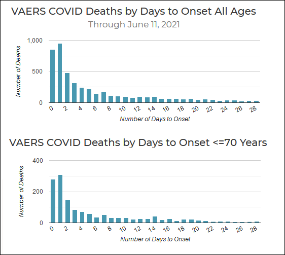 https://www.curezone.org/upload/_T_Forums/Turiya_Files_/AVALON/TRUMP/COVID_19/COVID_VACCINE_and_MORTALITY_1.png