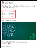 ADAM CREIGHTON CDC COVID RECOVERY RATES STATISTICS