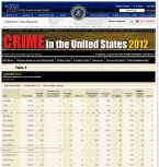 FBI WEBSITE DEATHS IN CONNECTICUT 2012